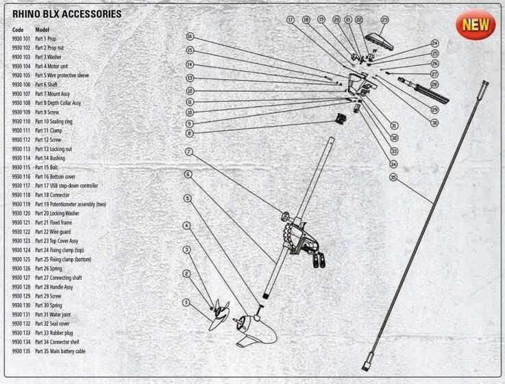 Rhino Potentiomètre pour Moteur Electrique BLX 70