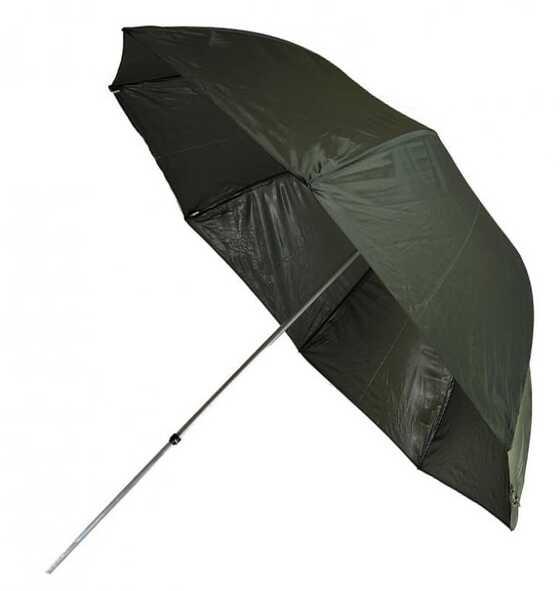 Shakespeare Umbrella